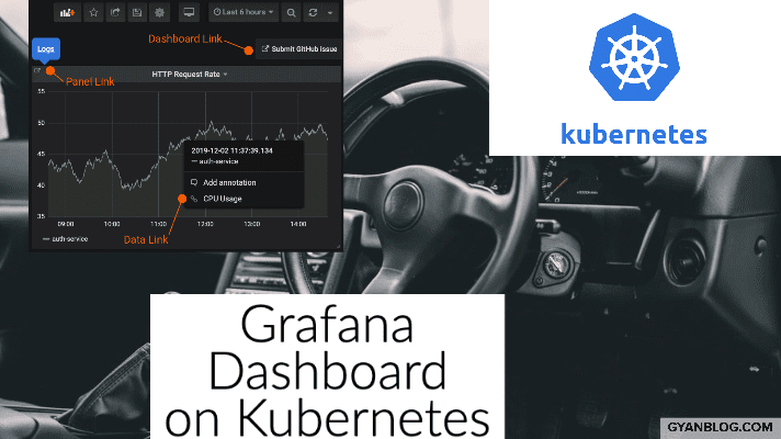 How to configure Grafana (Free version) with oAuth Okta, with SSL on Kubernetes