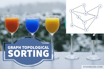Graph Topological Sorting - Build System Order Example